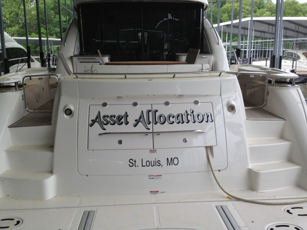 Asset Allocation. TFM.
