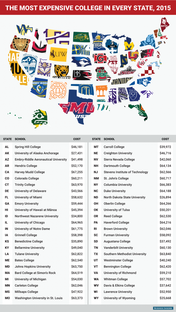 bi_graphics_most-expensive-colleges-2015