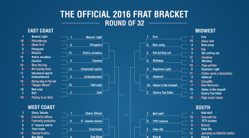 FratBracketRound2 2