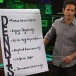 d.e.n.n.i.s. system tinder