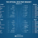 2018 frat bracket round of 32