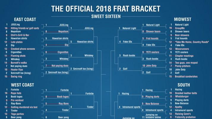 frat bracket 2018 elite eight